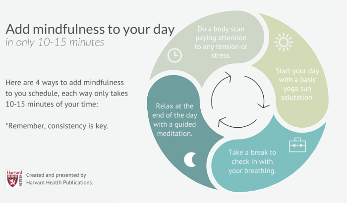 Practice mindfulness in 15 minutes (1)